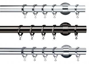 Integration Range Poles